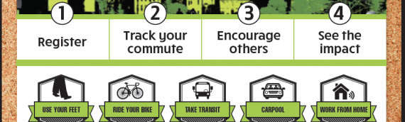 Commuter Challenge – How Will You Get to Work or School?
